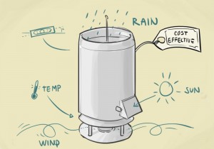 Visualization of weather station